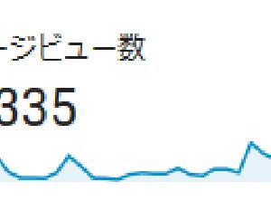 【秘密】このブログの収益を発表します!PVは友達のおかげです。(Googleの広告)