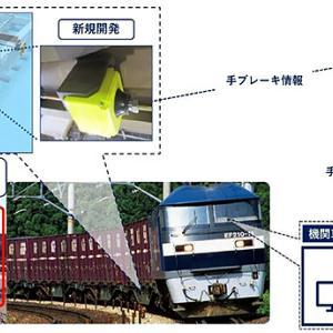 コンテナ車7200両に 手ブレーキ検知システム 2020年度導入、JR貨物 KDDI JR東日本コンサルタンツが共同開発