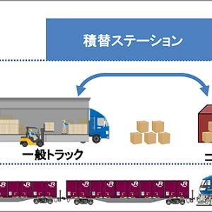 武蔵野線 新座貨物ターミナル駅構内に積替ステーションを開設、一般トラックでコンテナ車の荷物を送受