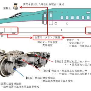 新造する新幹線に台車モニタリング装置を搭載 異常の早期発見に向けて JR東日本