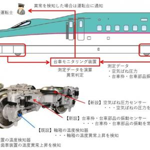 台車枠亀裂などを早期に検知…JR東日本の新造新幹線車両に台車モニタリング装置 2023年春から順次使用