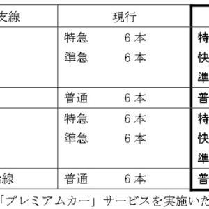 コロナ後の社会に対応する運転本数の適正化 京阪が9月25日にダイヤ改正