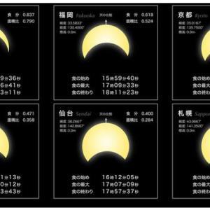 2020年6月21日(日)夏至の日の日食
