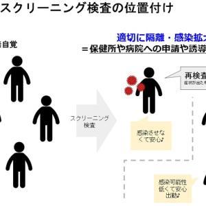 孫さんすご~い!唾液PCR検査がなんと2000円!!! ソフトバンクG