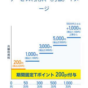 【株】ネオモバ始めました