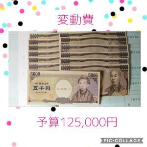 【家計管理】1週間31,500円生活