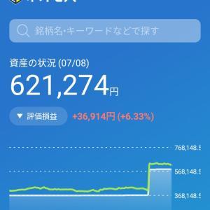 【株】ネオモバを始めて15ヶ月