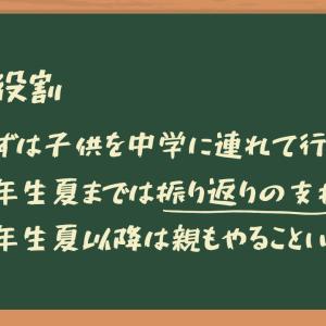 【中学受験②】親の役割