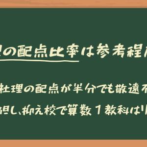 【中学受験】併願校選びでは社会・理科の配点比率は参考程度に