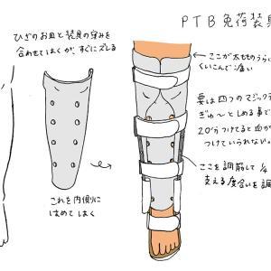 PTB免荷装具