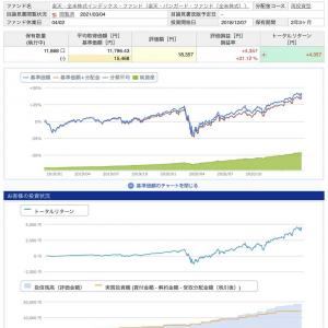 楽天証券でポイント投資の実績