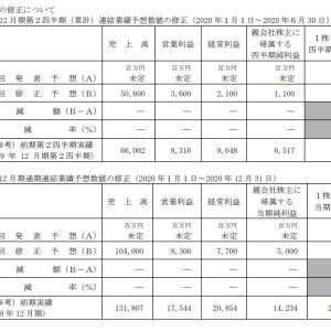 緊急事態宣言解除による業績予想の発表と業績予想修正(5月25日〜31日発表)