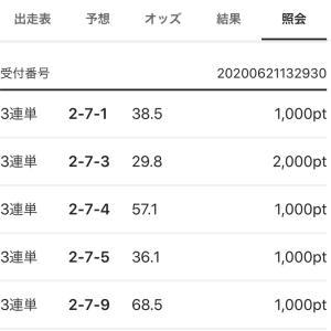 2020年高松宮杯記念競輪