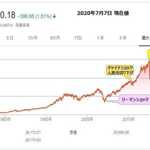 """資産運用における """"ゴール設定"""" と """"出口戦略"""" (その6)"""