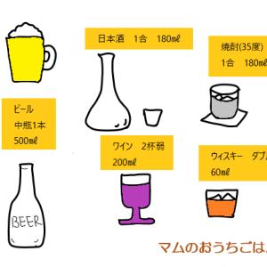 4月3日 お酒の適量ってどのくらいか知っていますか?