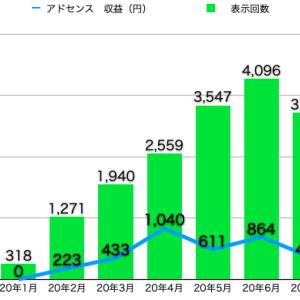 年収500万サラリーマン ブログ報告(6ヶ月目)