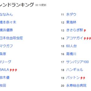 【速報】橋本奈々未さん、トレンド1位、2位を獲得してしまう