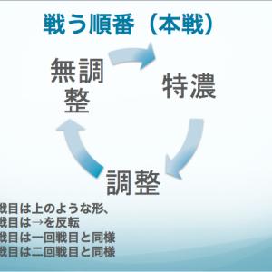 《 クラクラ 》 クラン運営 大会 手順  リーダー【 最新  】