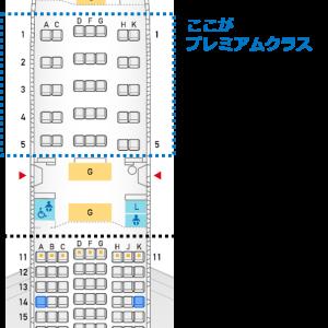 ANA国内線プレミアムクラス:搭乗回顧①プレミアムクラスとは?