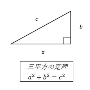 【中学数学】 三平方の定理
