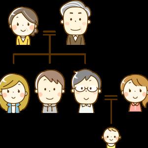 【嫁・婿への相続】マスオさんが波平さんの遺産を相続するには?