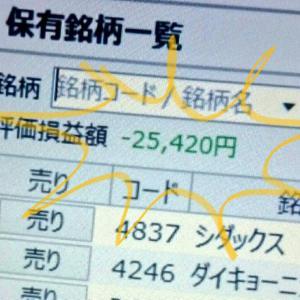 含み損¥25,420