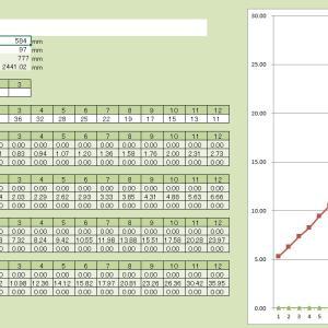 【CANYON DUDE CF8】ギア比やOD値を計算して比較してみました。
