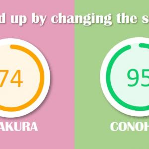 サーバーお引っ越しでスピードUP!【さくら】から【Conoha】