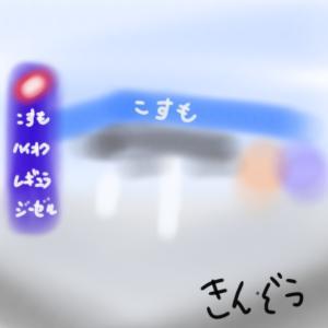 コスモのハイオクorワコーズF1