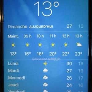 天気と湿度とUV