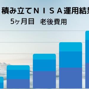 積み立てNISA運用結果発表!5ヶ月目(老後費用)