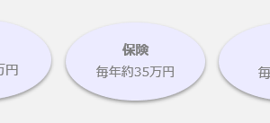 【教育資金】1000万円どう貯める?!