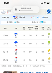 14,15日は強風だって!!