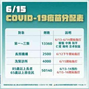【台北市】新型コロナウィルス ワクチンの予約受付(85歳以上、65歳以上の原住民)