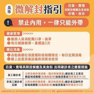 台湾 各市・縣の 7月13日以降の警戒レベル3 ルール