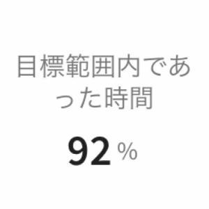糖尿病〜昨日は良い天気〜
