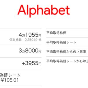 米国株 Alphabet