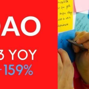 ヨウダオ (有道) 【DAO】 株価分析!中国の教育テクノロジー企業とは?