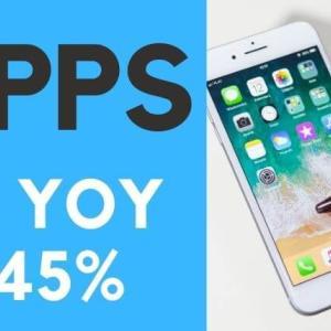 デジタル・タービン 【APPS】 株価好調! 第3四半期売上+145%の超決算