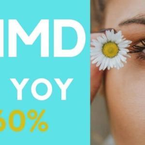 インモード 【INMD】 株価好調! イスラエルの美容リーダー企業を紹介