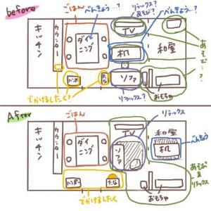 部屋の構造化①〜部屋を区切って、使い方を分ける〜