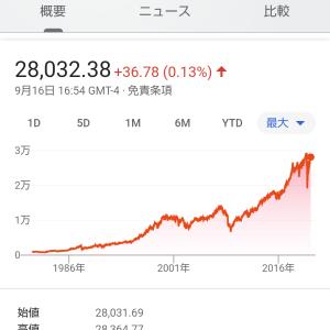 米国株の優位性(タイトル詐欺)