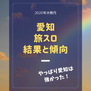 【ハナハナ】【愛知】旅スロのまとめ【結果と傾向】