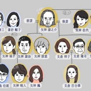 「危険なビーナス」1話。ややこしい家系図を説明します、顔と名前だけでも覚えていってください