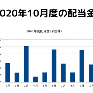 2020年10月度の配当実績