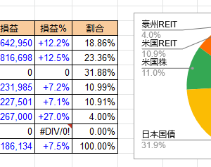 投資成績 2020/06/12