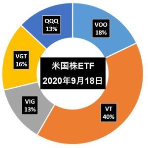 【運用結果】米国株ETF 20年9月度(第3週)