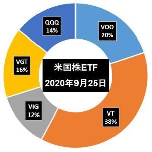 【運用結果】米国株ETF 20年9月度(第4週)