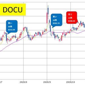 ドキュサイン(DOCU)の投資実況中継(2020年10月21日)