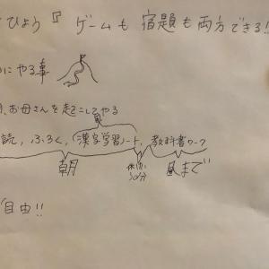長男の宿題やらない問題に、コーチングを適用してみたら(2)